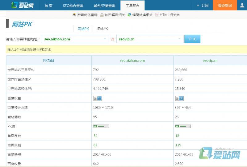 爱站网网站PK工具的使用方法