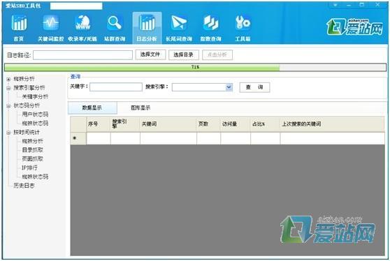 爱站SEO工具包之日志分析工具